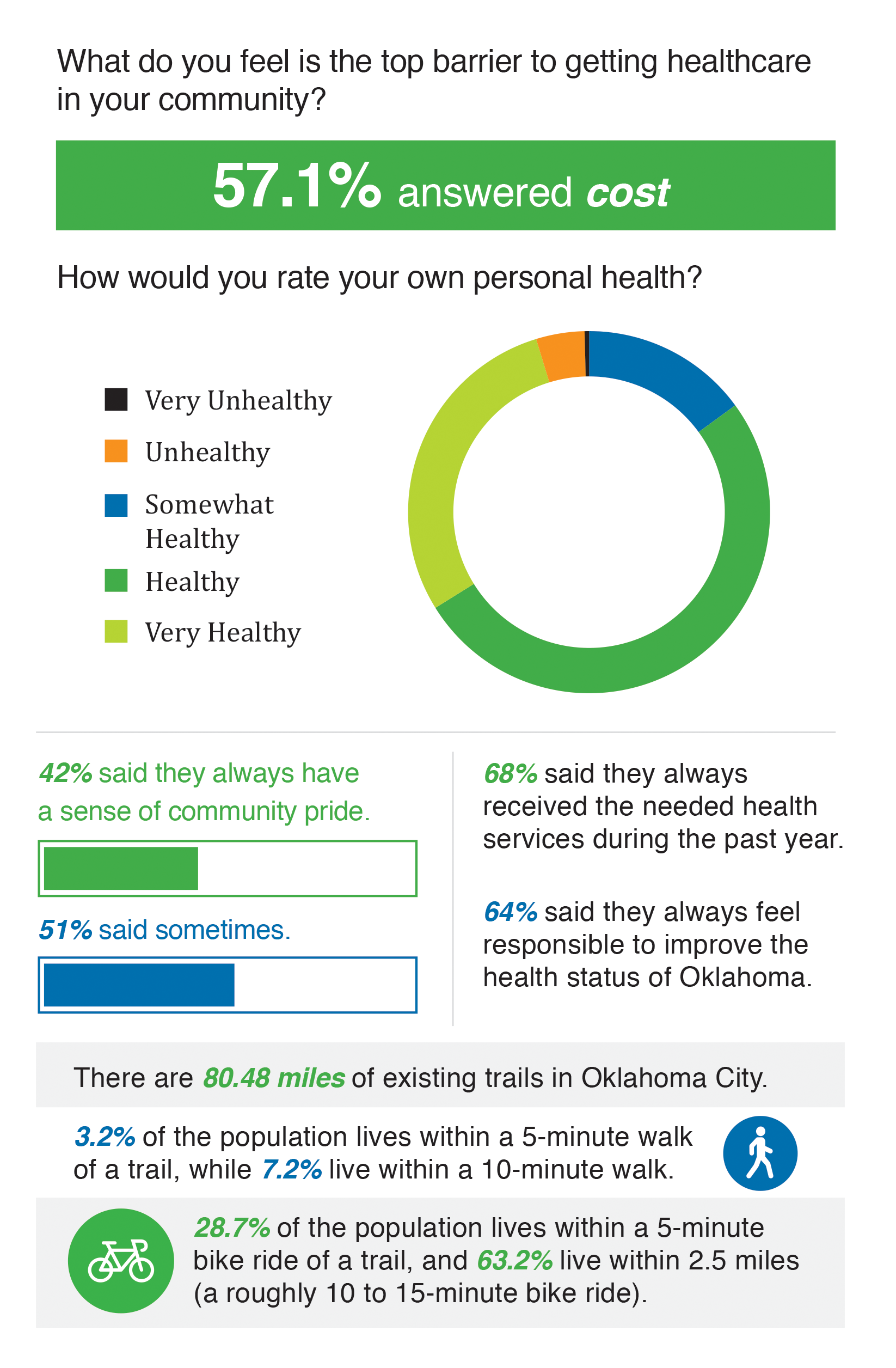 WELLNESS_Score_Infographics_2.png