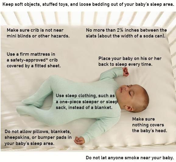 Okc County Health Department Safe Sleep
