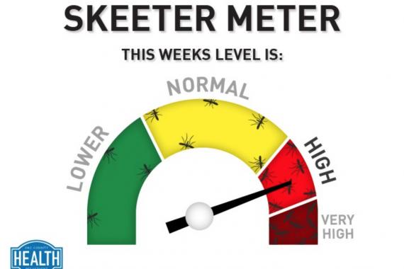 Skeeter Meter Status - HIGH