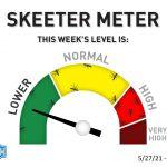 'Skeeter Meter' Status: Normal