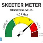 Skeeter Meter Status - Normal